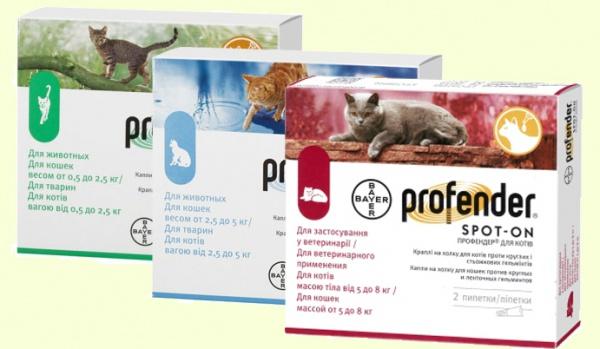 Profender Профендер® Спот-он Для лечения смешанных паразитарных инвазий у котов